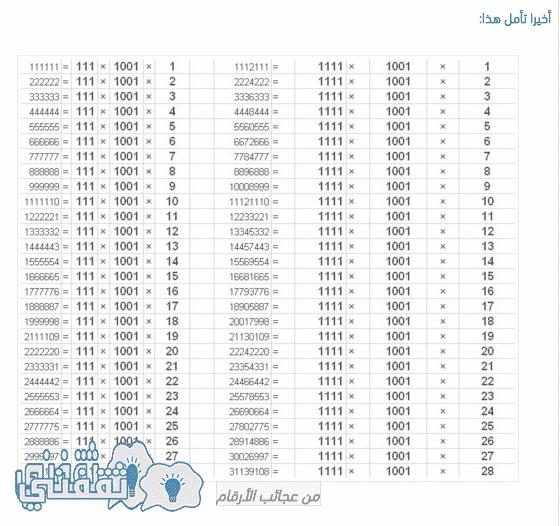 عجائب الأرقام