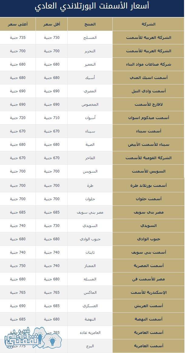 أسعار الأسمنت اليوم فى مصر بتاريخ 19-3-2016