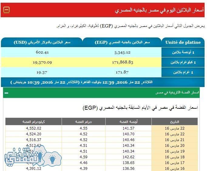 أسعار البلاتين اليوم في مصر بالجنيه المصري