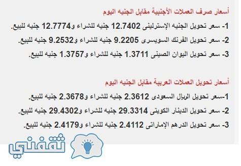 أسعار العملات أمام الجنيه اليوم الجمعة 1-4-2016 http://www.youm7.com/story/2016/4/1/أسعار-العملات-أمام-الجنيه-اليوم-الجمعة-1-4-2016/2655475#