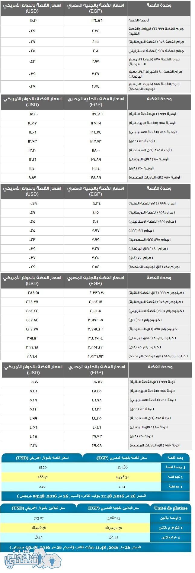 أسعار الفضة والبلاتين فى مصر اليوم السبت 26-3-2016