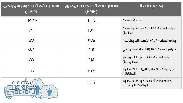 اسعار الفضة في مصر محسوبة بالجنيه المصري