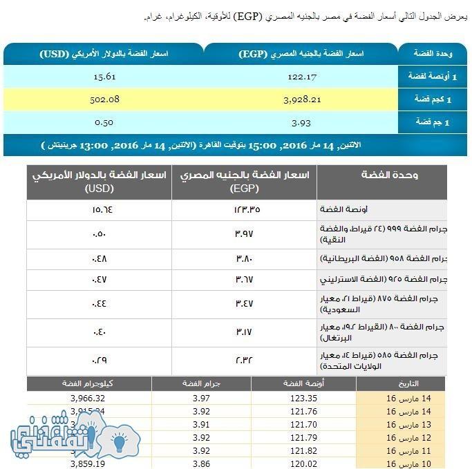 اسعار الفضة في مصر