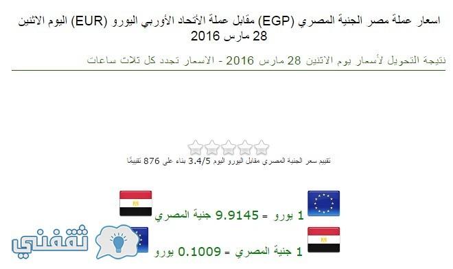 سعر الجنية المصري مقابل اليورو اليوم