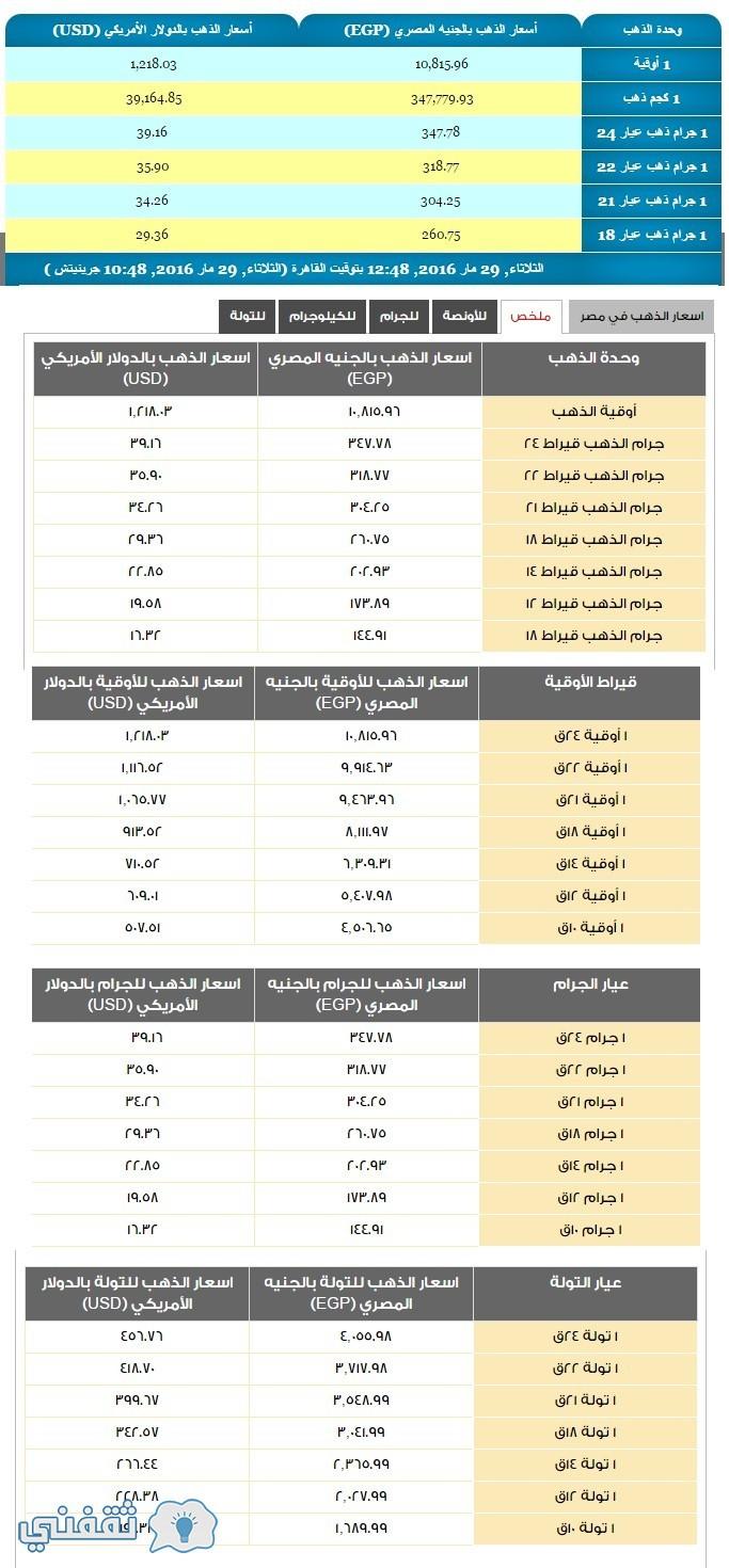 سعر الذهب فى مصر