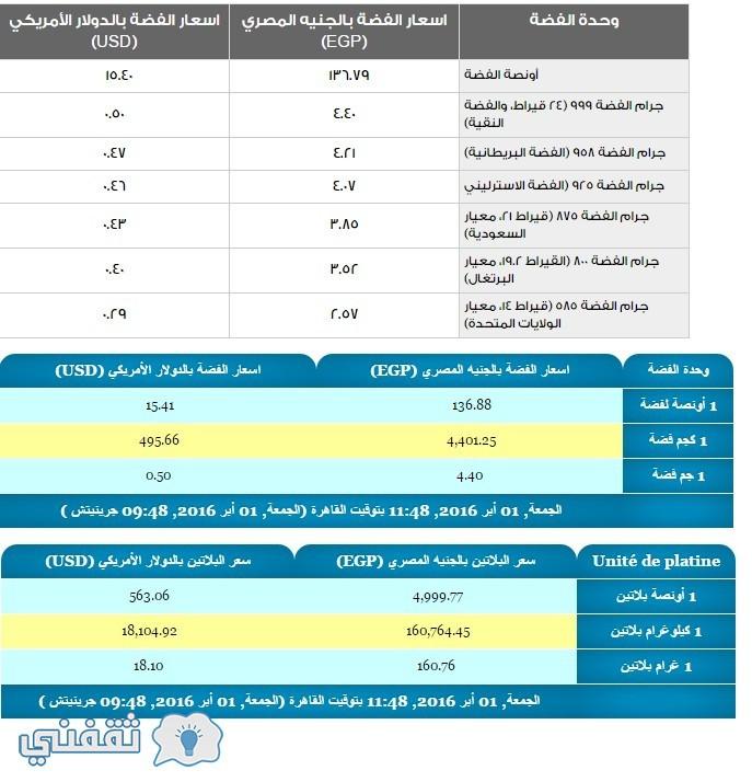 سعر الفضة فى مصر