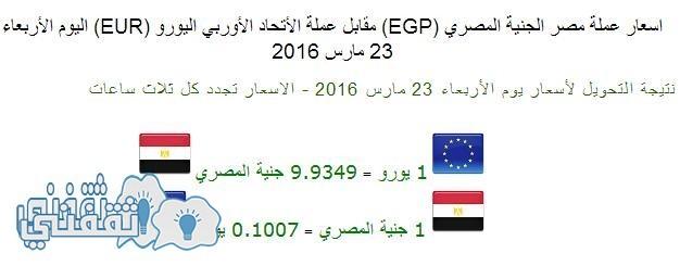 سعر اليورو اليوم فى مصر