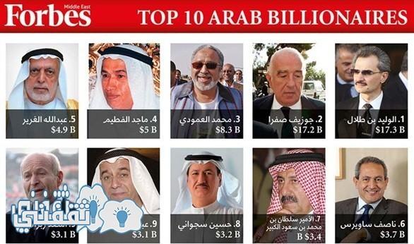 أغنياء العرب 2016