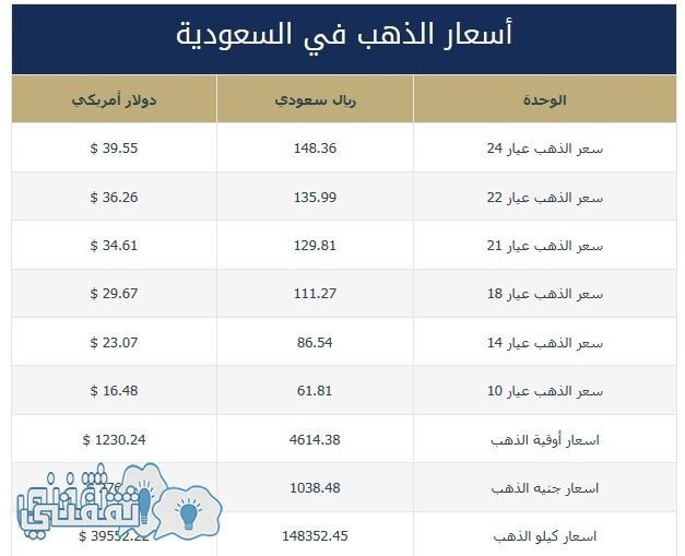 سعر الذهب السعودي