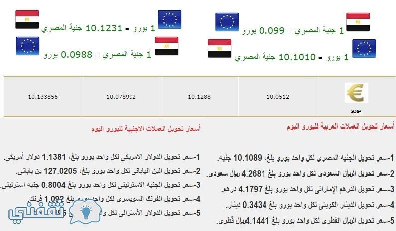 أسعار تحويل العملات الأجنبية والعربية مقابل اليورو اليوم الاثنين http://www.youm7.com/story/2016/4/4/أسعار-تحويل-العملات-الأجنبية-والعربية-مقابل-اليورو-اليوم-الا/2660165#