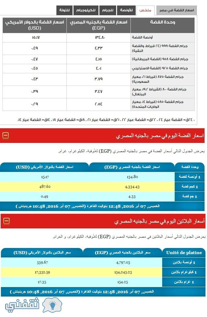 سعر الفضة والبلاتين فى مصر