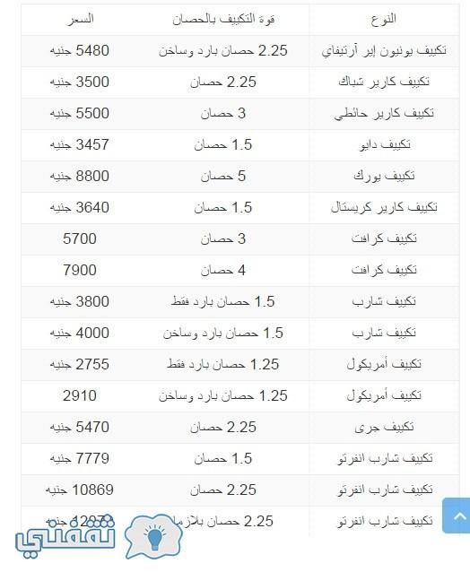 أسعار التكييف 2016