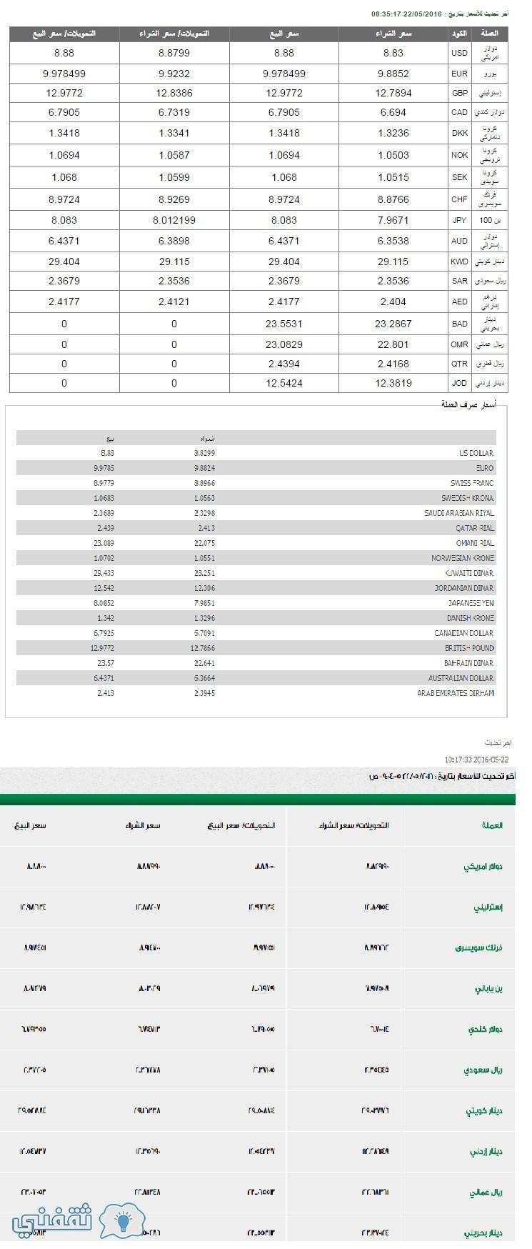 اسعار العملات فى البنوك المصرية