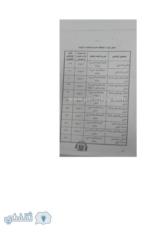 جدول أوجور الموظفين