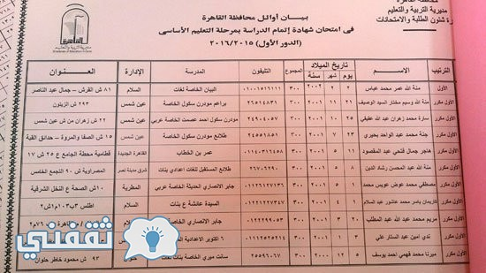 5201626174922547أوائل-الشهادة-الإعدادية-بالقاهرة-(1)