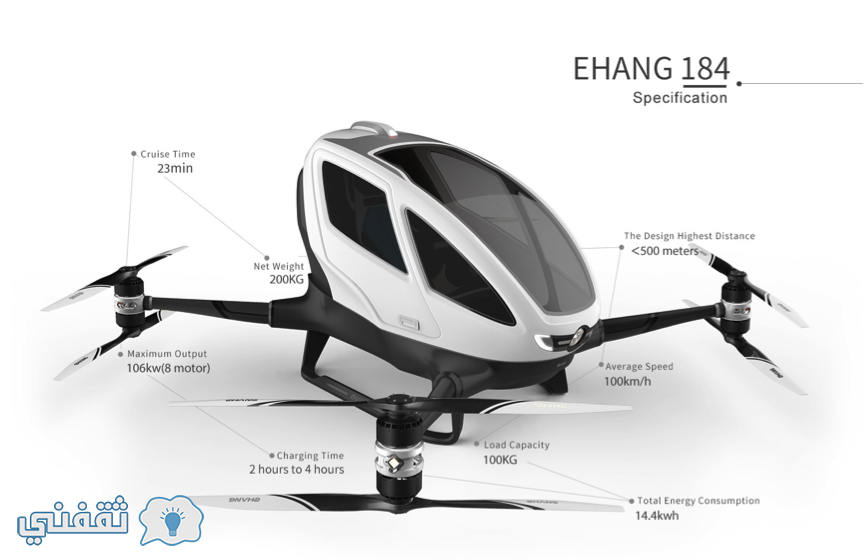 التاكسي الطائر-الطائرة-بدون طيار-تاكسي طائر-معهد نيفادا-لاس فيجاس-الولايات المتحدة الأمريكية