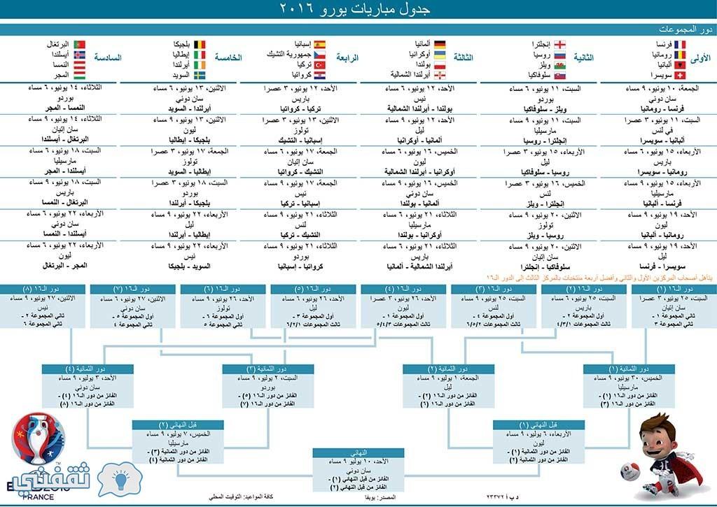 جدول مباريات يورو 2016 Euro 2016 schedule