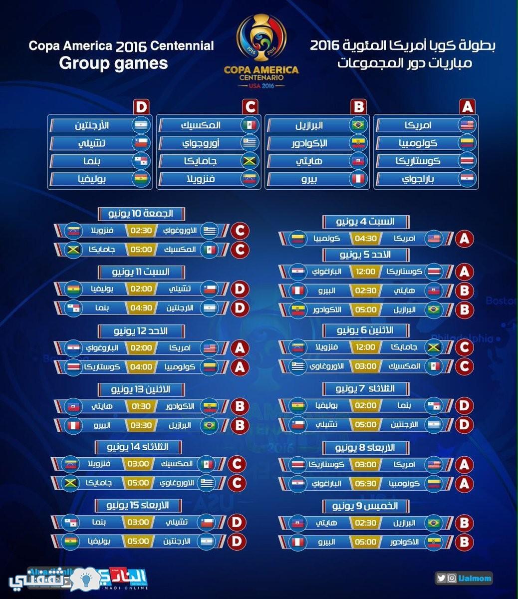 جدول مواعيد الدور الأول من بطولة كوبا أمريكا 2016