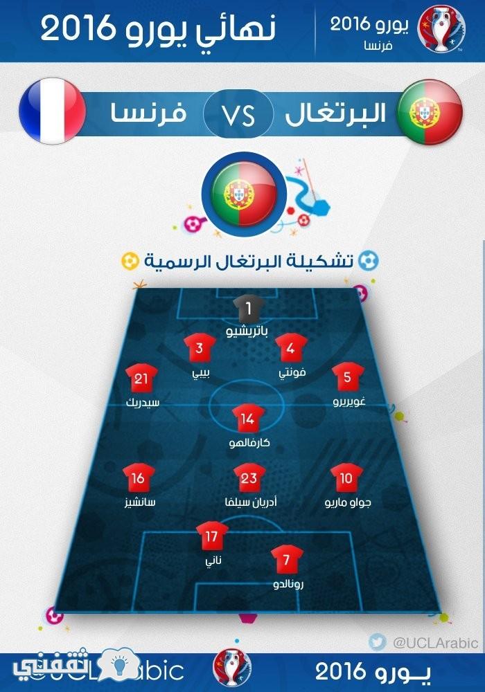 توقيت مباراة البرتغال وفرنسا اليوم