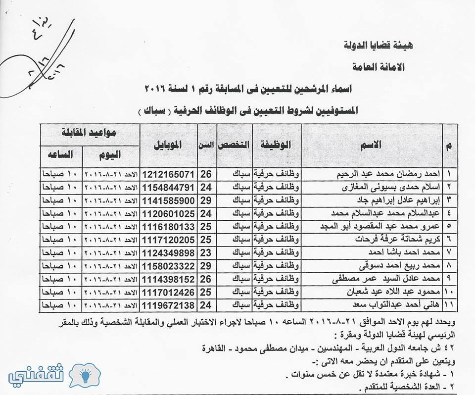اسماء المستوفيين شروط التعينات بوظائف هيئة قضايا الدولة فني تنجيد مقاعد (3)