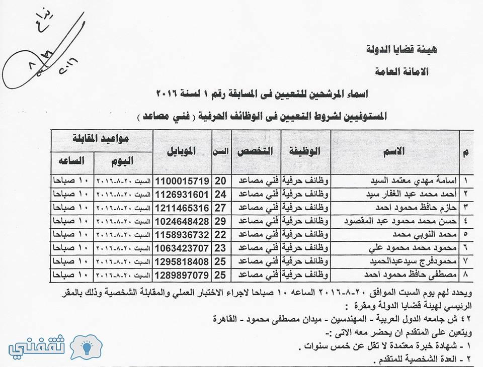 اسماء المستوفيين شروط التعينات بوظائف هيئة قضايا الدولة فني تنجيد مقاعد (4)