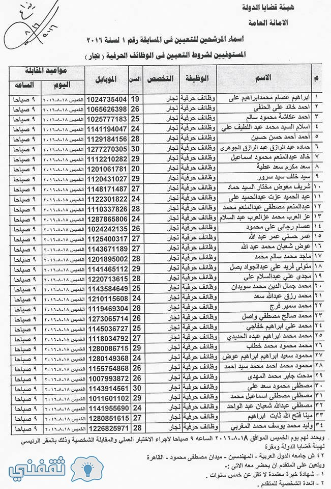 اسماء المستوفيين شروط التعينات بوظائف هيئة قضايا الدولة فني تنجيد مقاعد (5)