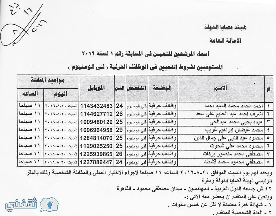 اسماء المستوفيين شروط التعينات بوظائف هيئة قضايا الدولة فني تنجيد مقاعد (6)