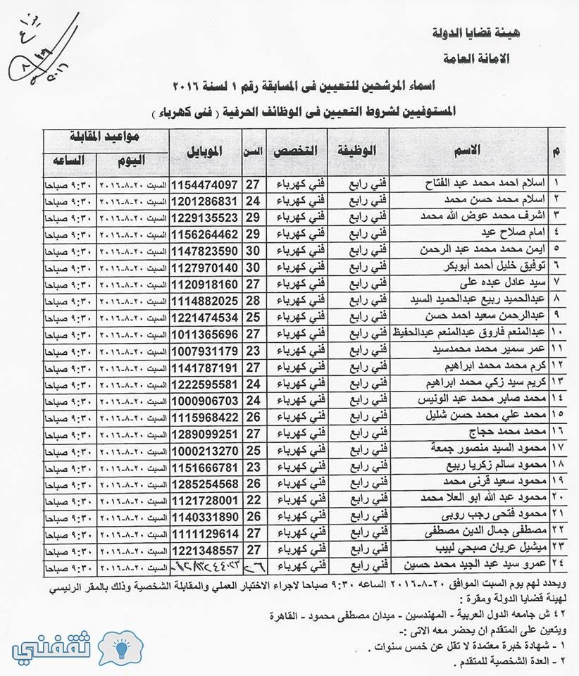اسماء المستوفيين شروط التعينات بوظائف هيئة قضايا الدولة فني تنجيد مقاعد (9)