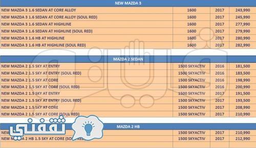 أسعار سيارات مازدا من موقع فيتو