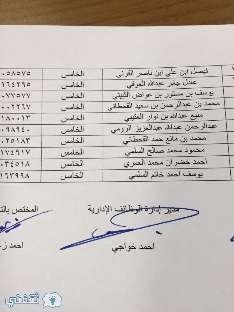 بالأسماء.. «التعليم» تصدر قراراً بتعيين 38 معلماً على المستوى السادس