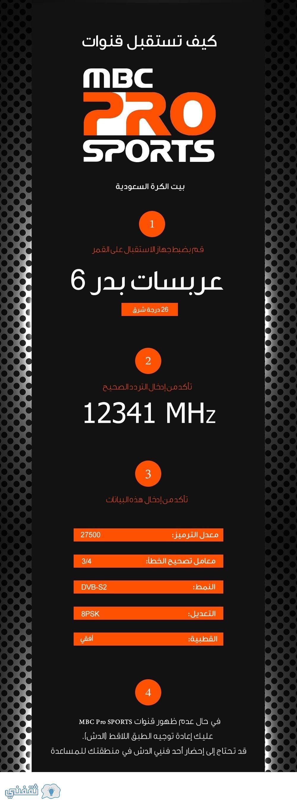 infographic-v3