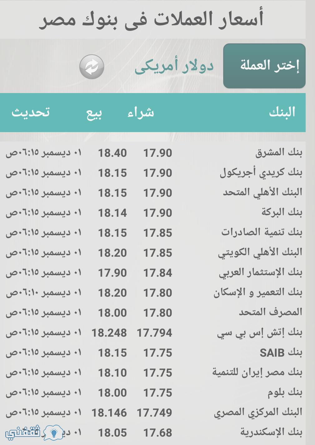 اسعار صرف الدولار لـ 27 بنك في مصر اليوم تحديث على مدار