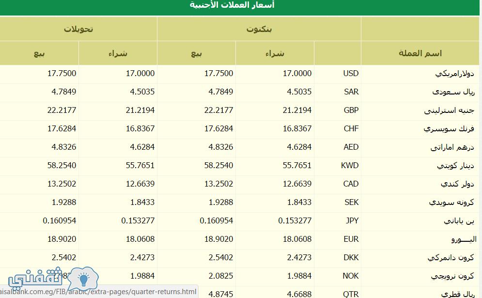 اسعار-العملات-بنك-فيصل-الإسلامي-المصري1.
