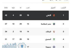 ترتيب الدوري المصري الممتاز 2017 بالتفاصيل إحصائيات وجدول هدافي الدوري
