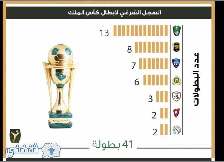 توثيق تاريخ الرياضة السعودية