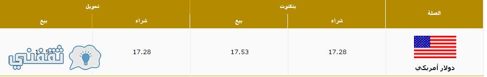 سعر الدولار في بنك مصر اليوم
