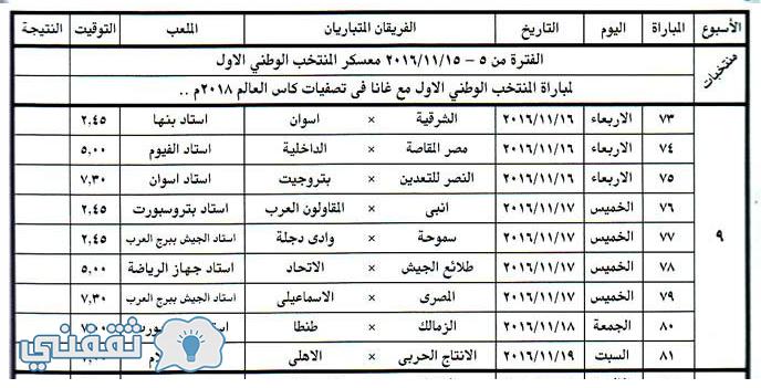 مواعيد مباريات الدوري المصري الممتاز