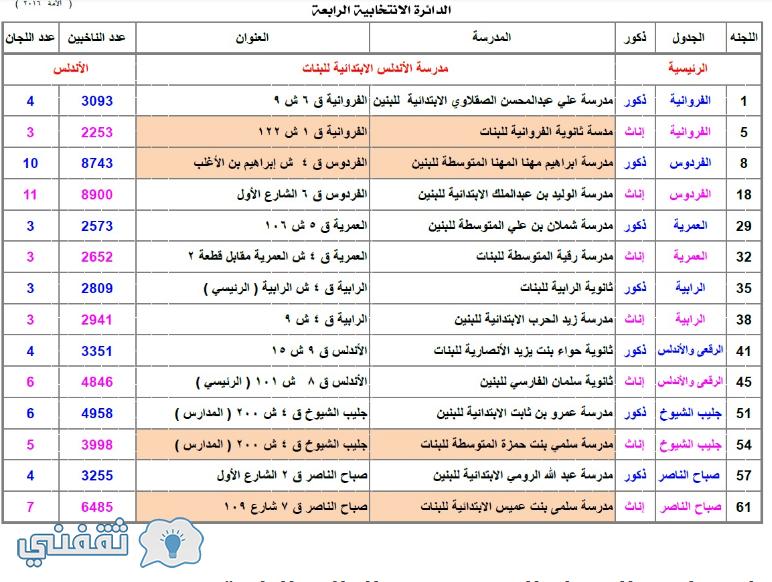 أسماء مدارس الأقتراع المعتمدة في الدائرة الأنتخابية الرابعة