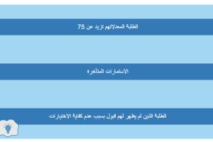 استمارة اعادة الترشيح للقبول المركزي 2017 : استمارة الاعتراض قناة اعتراض الطلبة