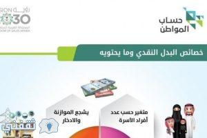 حساب المواطن آلية جديدة تعتمدها الحكومة السعودية لمساندة الأسر محدودة الدخل