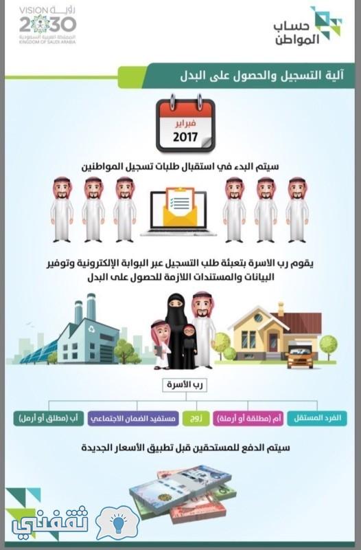 موعد فتح باب التقديم في برنامج حساب المواطن وكيفية احتساب الدعم النقدي