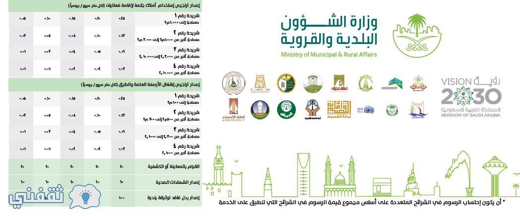 دليل الرسوم البلدية