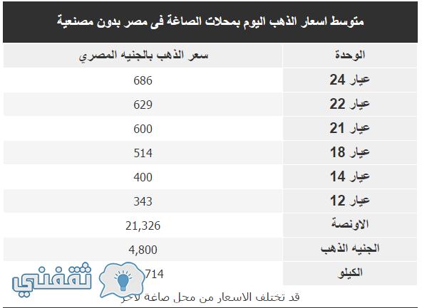 اسعار الذهب في مصر