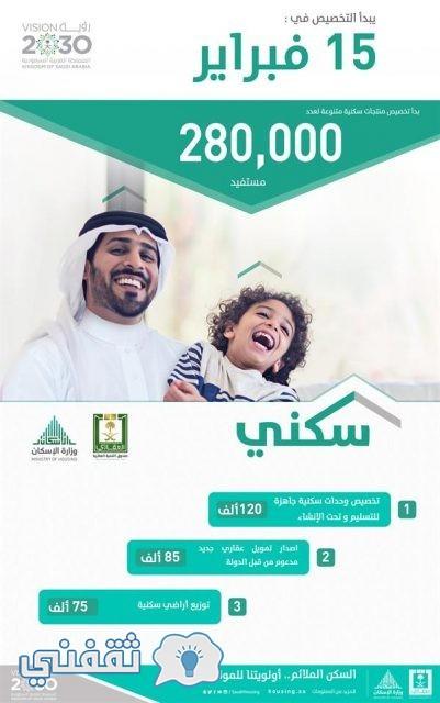 """تحديث الآن وزارة الإسكان السعودية الإعلان عن الدفعة الأولي لمستحقي دعم السكن من خلال """"سكني"""""""