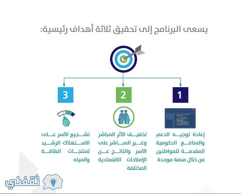 رابط موقع حساب المواطن _ رابط التسجيل في برنامج حساب المواطن الموحد 1438 هجريا لدعم الأسرة السعودية النقدي -ca.gov.sa