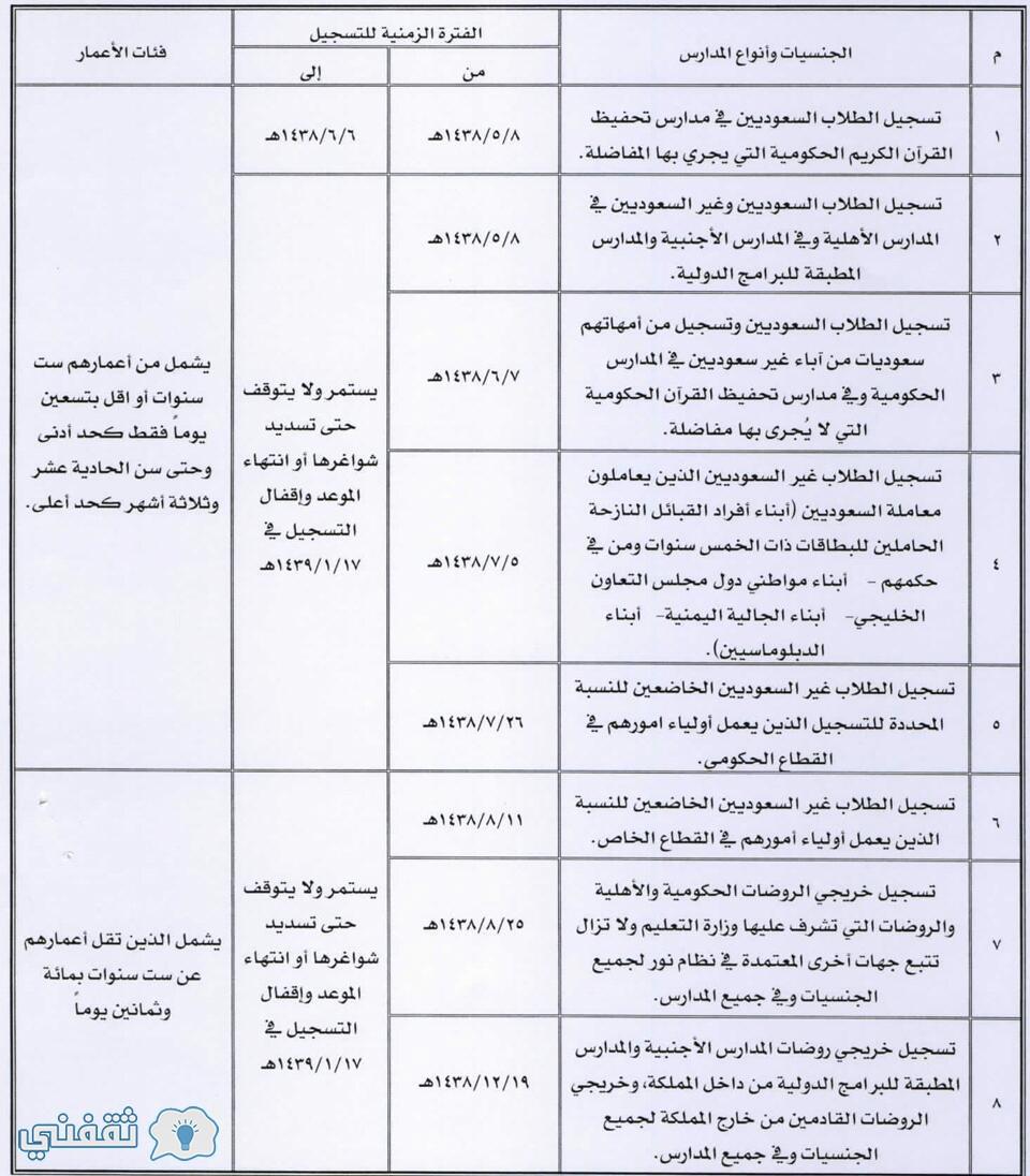 مواعيد التسجيل بالصف الأول 1438-1439