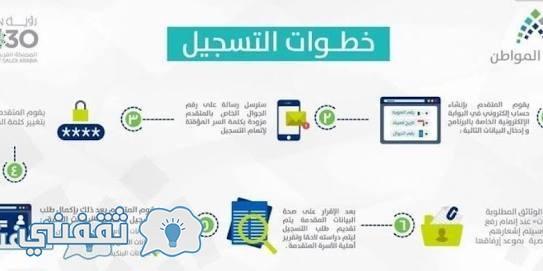 رابط التسجيل ببرنامج حساب المواطن مميزاته والفئات المستفادة منه ومتى يتم التسجيل بالبرنامج