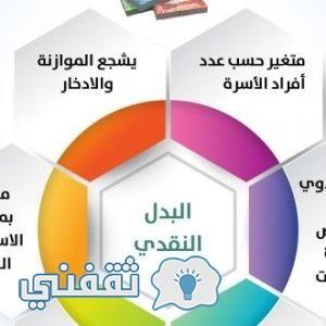 استمارة تعبئة بيانات حساب المواطن وبوابة البرنامج قادرة على استيعاب 450 ألف أسرة في الساعة الواحدة