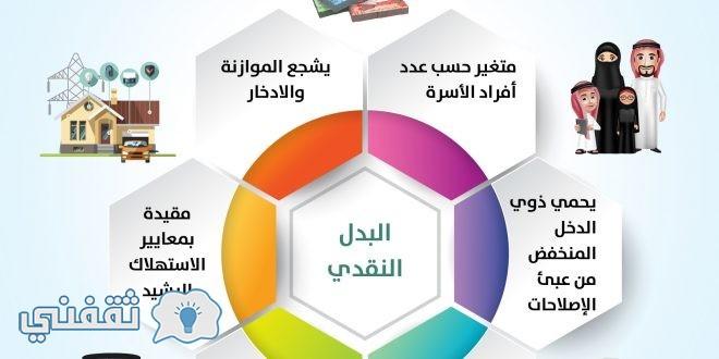 طريقة التسجيل في حساب المواطن .. بدء تطبيق المرحلة الثانية في برنامج حساب المواطن ca.gov.sa