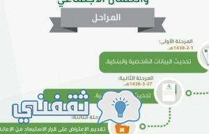 اخر اخبار برنامج حساب المواطن السعودي .. الأوراق المطلوبة للتسجيل في حساب المواطن